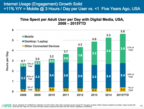 Mobile-Internet-Trends-Mary-Meeker